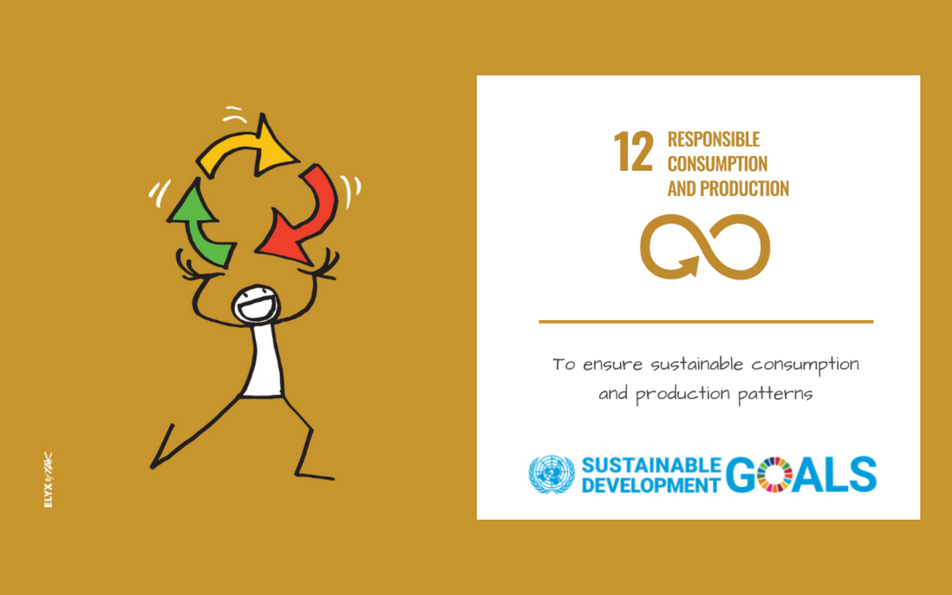 Australia Has An Opportunity to Dramatically Improve on Sustainable Development Goal 12