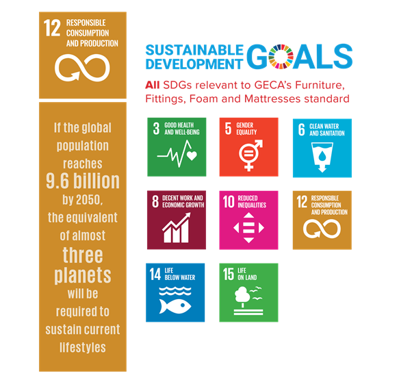 SDGs in Furniture, Fittings, Foam & Mattresses standard